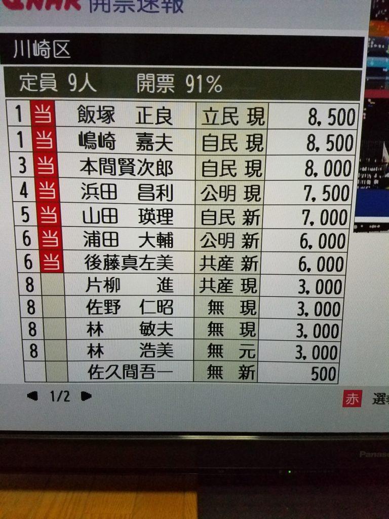 4月7日選挙速報