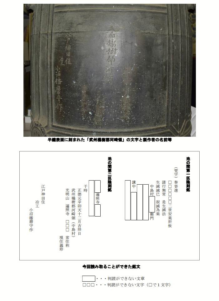 1月27日(水)遍照寺の半鐘 川崎市役所本庁舎ロビーで2月8日から18日まで展示