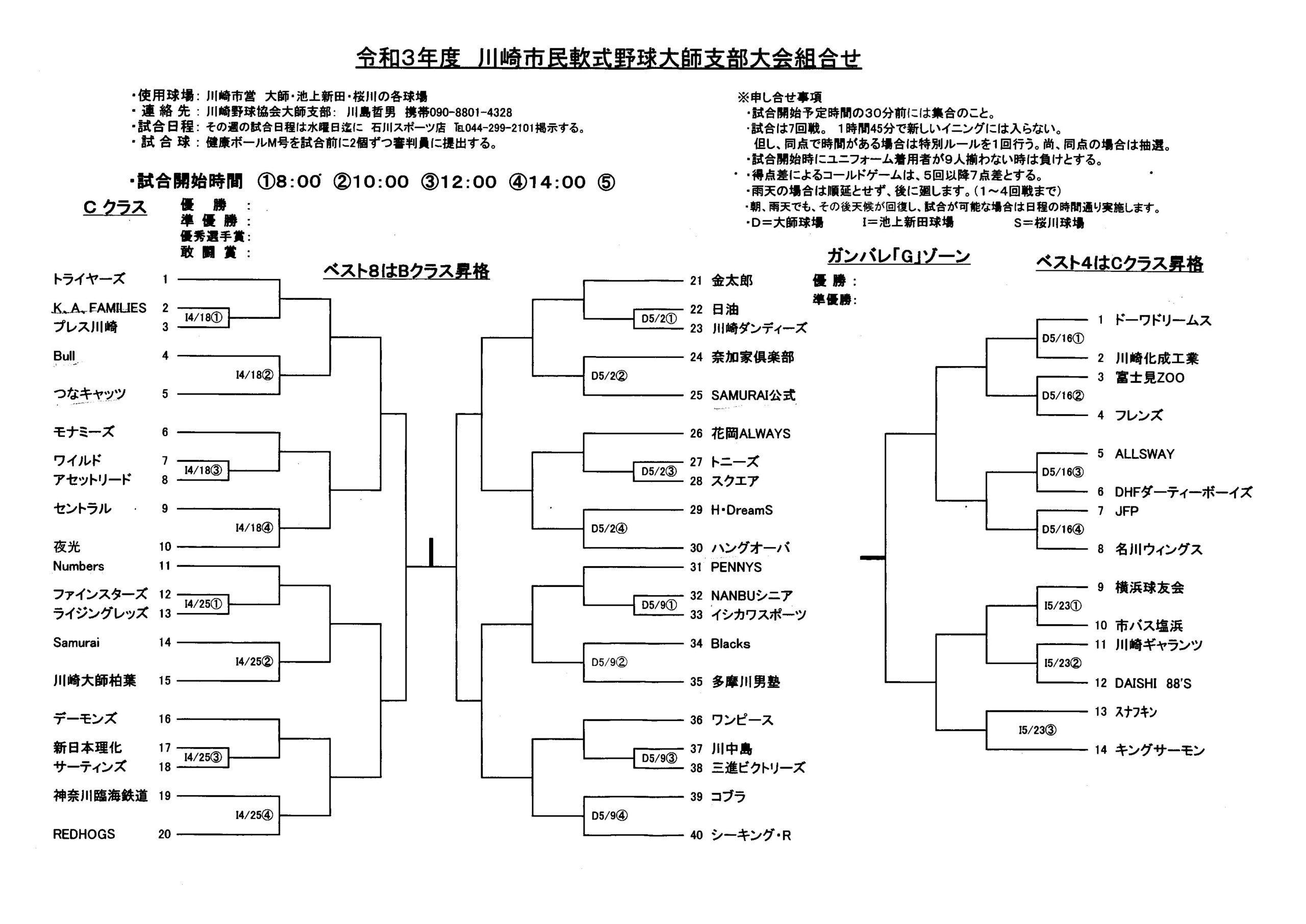 3月13日(土)<川崎野球協会大師支部 令和3年度市民大会参加チーム82チーム>